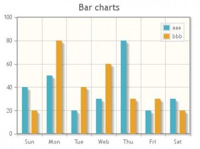 http://code.rlated.net/jquery/jqplot/bar-charts.html