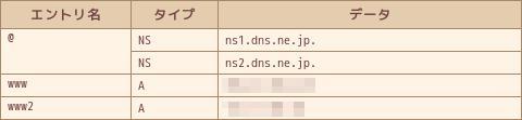 お名前.comで取得した独自ドメインをさくらのVPSで使う手順 その13